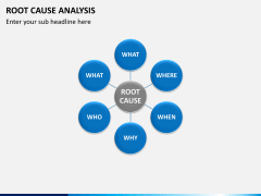 Root cause analysis PPT slide 3
