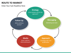 Route to Market PPT slide 17