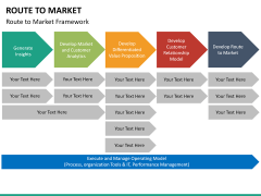 Route to Market PPT slide 21