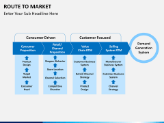 Route to Market PPT slide 2