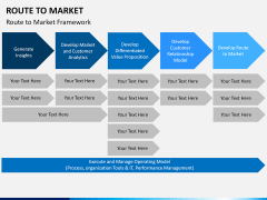 Route to Market PPT slide 9
