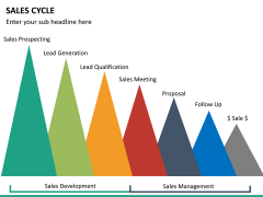 Sales cycle PPT slide 25
