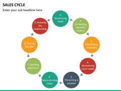 Sales cycle PPT slide 27