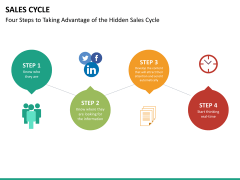 Sales cycle PPT slide 28