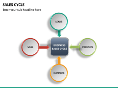 Sales cycle PPT slide 18