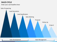 Sales cycle PPT slide 10