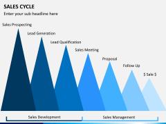 Sales cycle PPT slide 10
