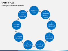 Sales cycle PPT slide 12