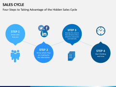Sales cycle PPT slide 13