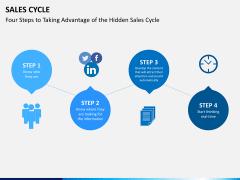 Sales cycle PPT slide 13