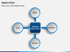 Sales cycle PPT slide 3