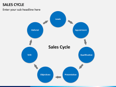 Sales cycle PPT slide 4