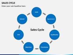 Sales cycle PPT slide 4
