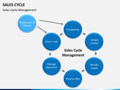 Sales cycle PPT slide 6