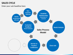 Sales cycle PPT slide 9