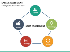 Sales enablement PPT slide 13