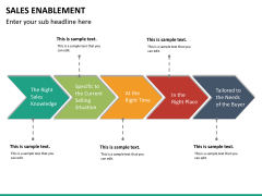Sales enablement PPT slide 17