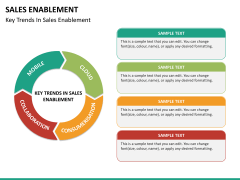 Sales enablement PPT slide 19