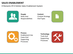 Sales enablement PPT slide 20