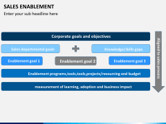 Sales enablement PPT slide 10
