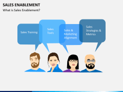 Sales enablement PPT slide 2