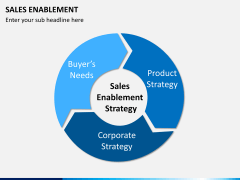 Sales enablement PPT slide 3