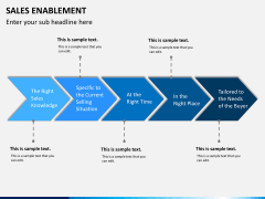 Sales enablement PPT slide 5