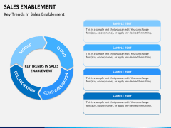 Sales enablement PPT slide 7