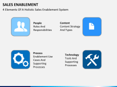 Sales enablement PPT slide 8