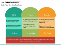 Sales Engagement PPT slide 14