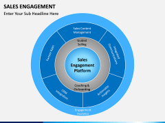 Sales Engagement PPT slide 2