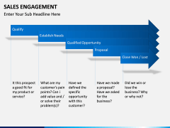 Sales Engagement PPT slide 4