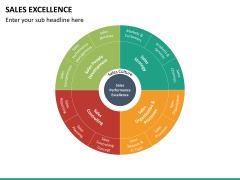Sales excellence PPT slide 11