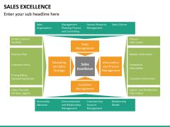 Sales excellence PPT slide 12