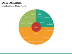 Sales excellence PPT slide 15