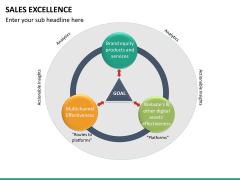 Sales excellence PPT slide 18