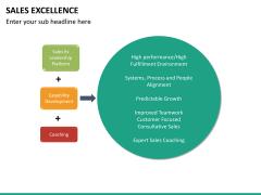 Sales excellence PPT slide 19