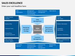 Sales excellence PPT slide 2