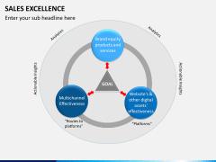 Sales excellence PPT slide 8