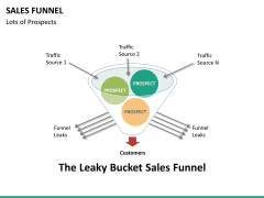 Sales funnel PPT slide 29