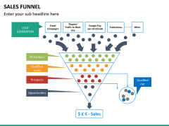 Sales funnel PPT slide 33