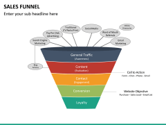 Sales funnel PPT slide 19