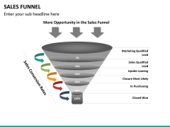 Sales funnel PPT slide 20