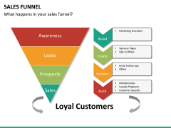 Sales funnel PPT slide 22