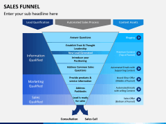 Sales funnel PPT slide 11