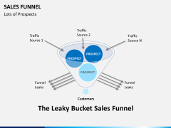 Sales funnel PPT slide 12