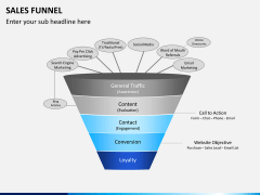 Sales funnel PPT slide 2