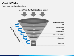 Sales funnel PPT slide 3