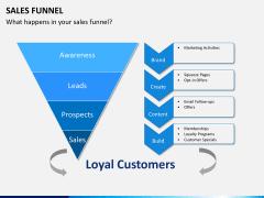 Sales marketing bundle PPT slide 44