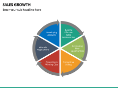 Sales growth PPT slide 13